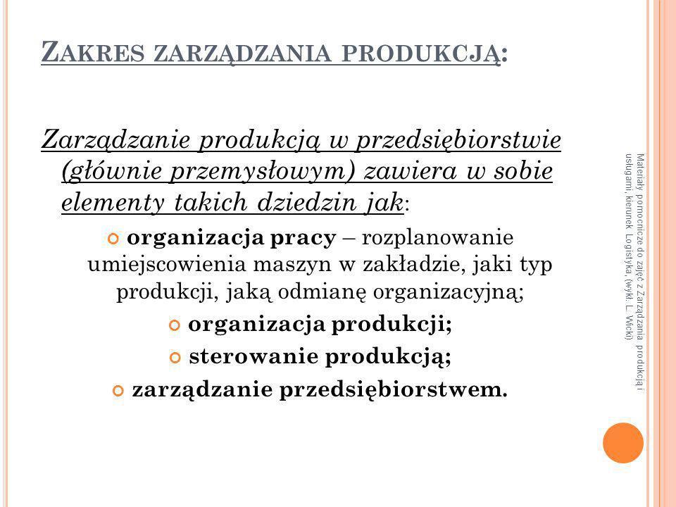 Zakres zarządzania produkcją: