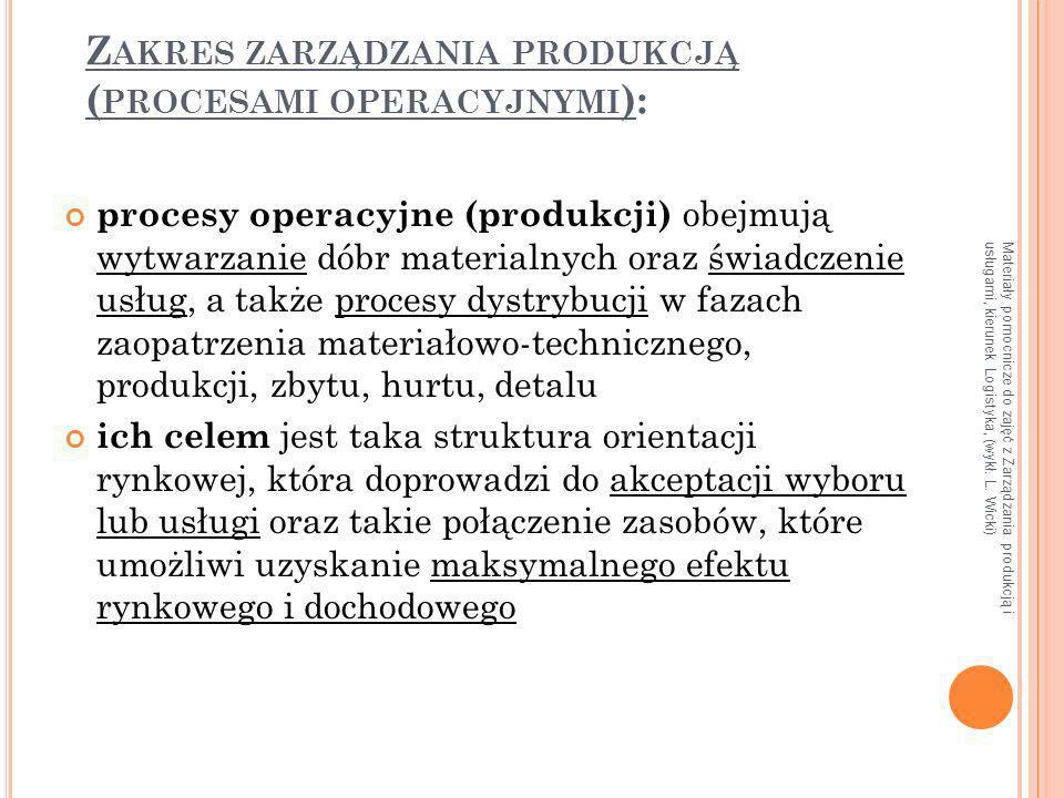 Zakres zarządzania produkcją (procesami operacyjnymi):