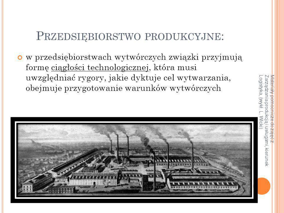 Przedsiębiorstwo produkcyjne: