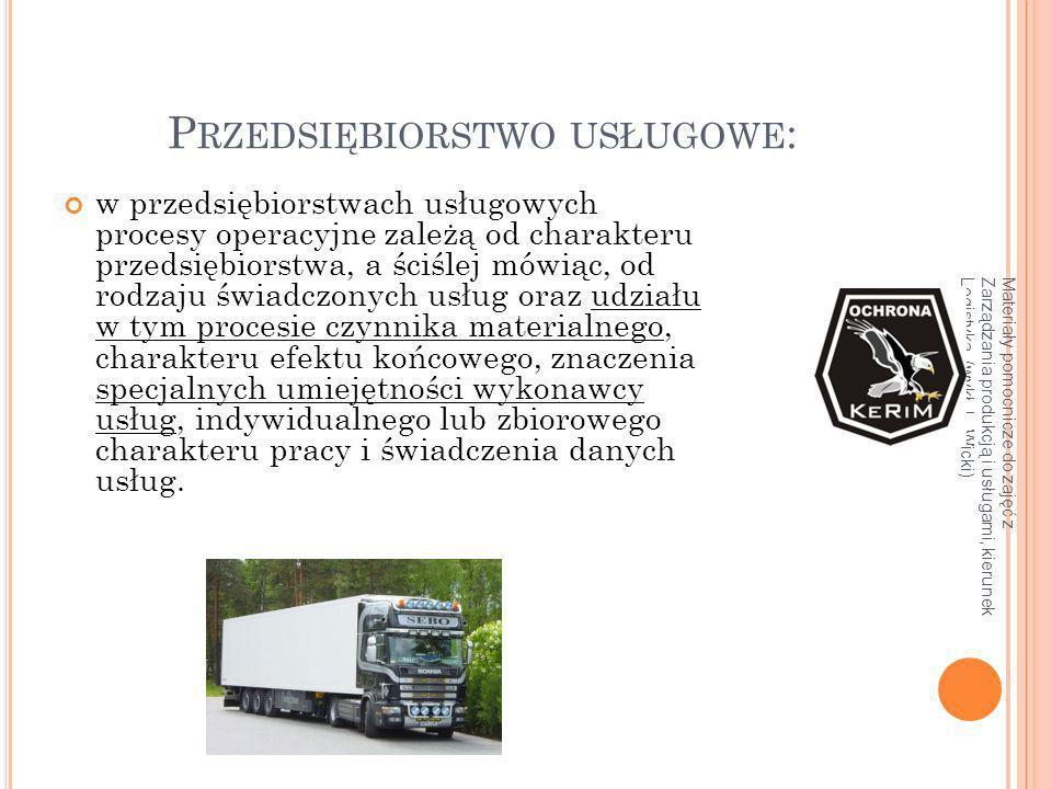 Przedsiębiorstwo usługowe: