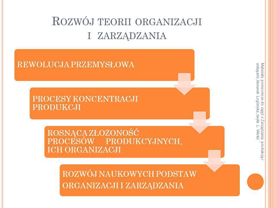 Rozwój teorii organizacji i zarządzania