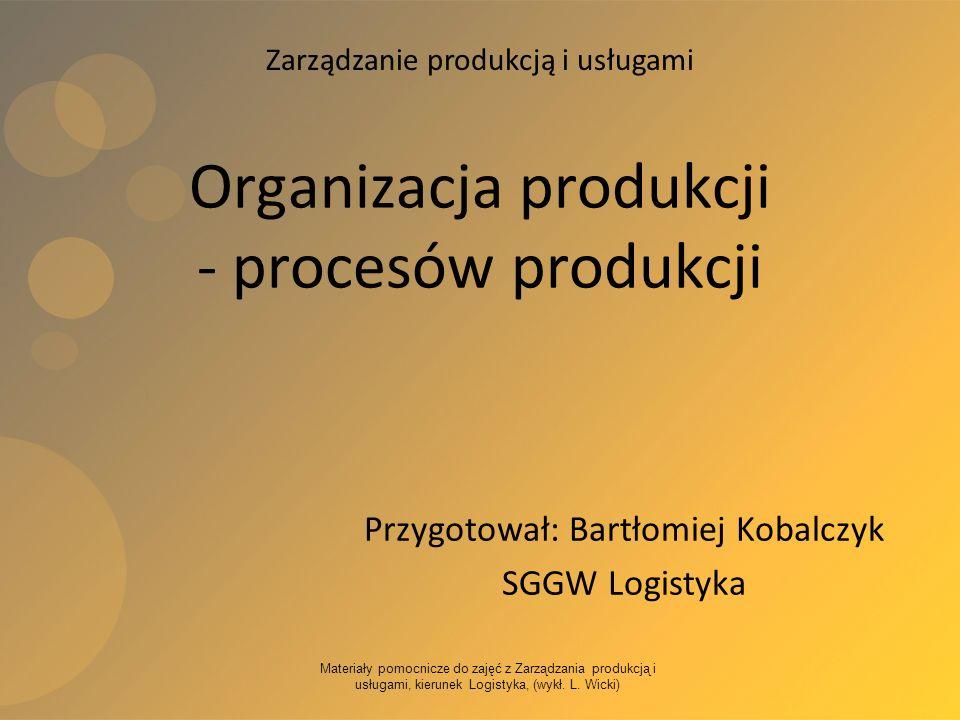 Organizacja produkcji - procesów produkcji
