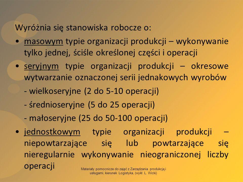 Wyróżnia się stanowiska robocze o: