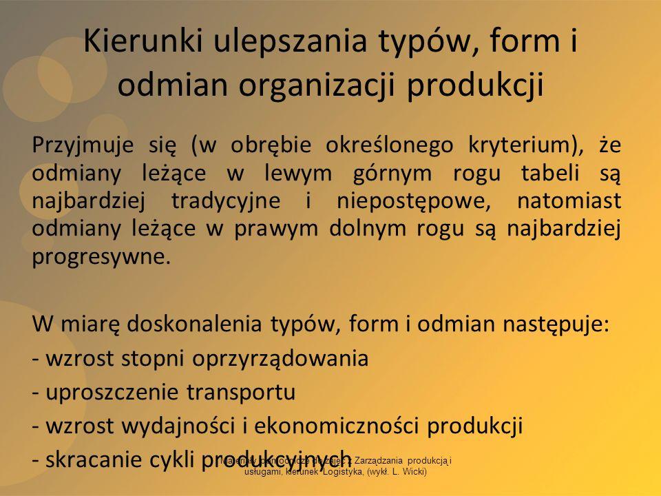 Kierunki ulepszania typów, form i odmian organizacji produkcji