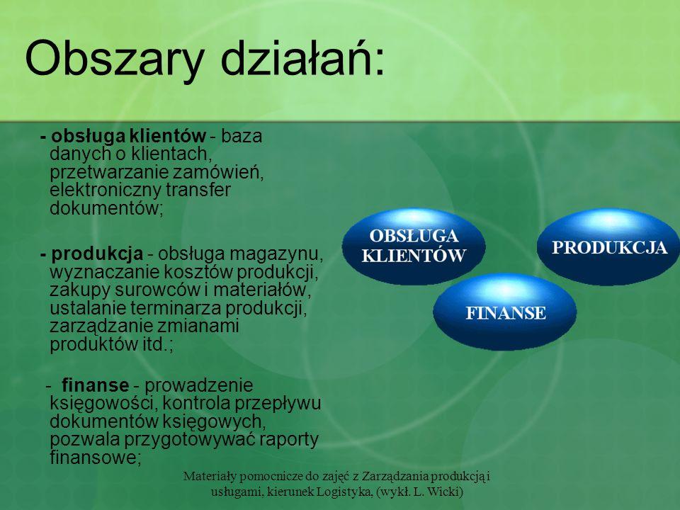 Obszary działań: - obsługa klientów - baza danych o klientach, przetwarzanie zamówień, elektroniczny transfer dokumentów;