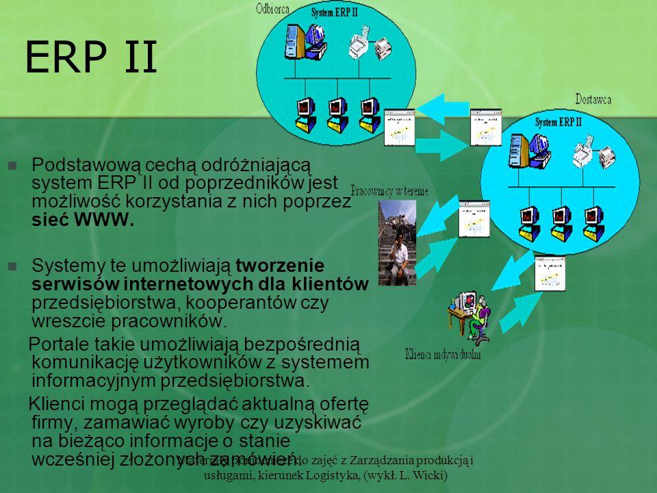 ERP II Podstawową cechą odróżniającą system ERP II od poprzedników jest możliwość korzystania z nich poprzez sieć WWW.