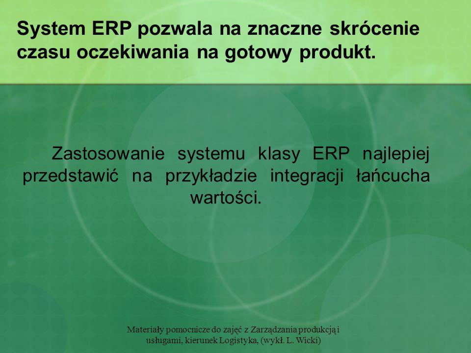 System ERP pozwala na znaczne skrócenie czasu oczekiwania na gotowy produkt.