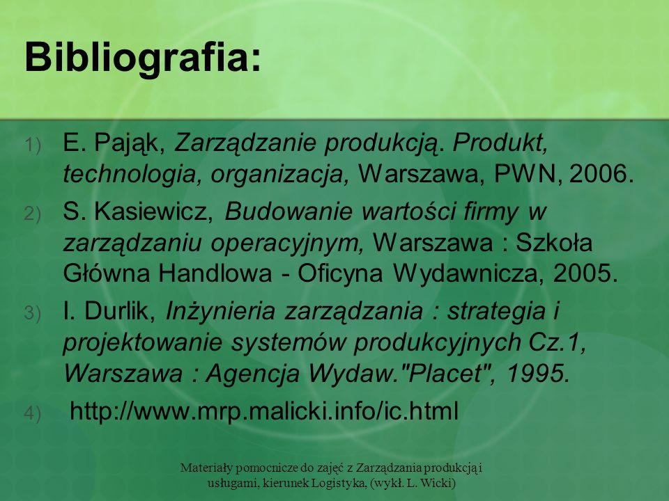 Bibliografia: E. Pająk, Zarządzanie produkcją. Produkt, technologia, organizacja, Warszawa, PWN, 2006.