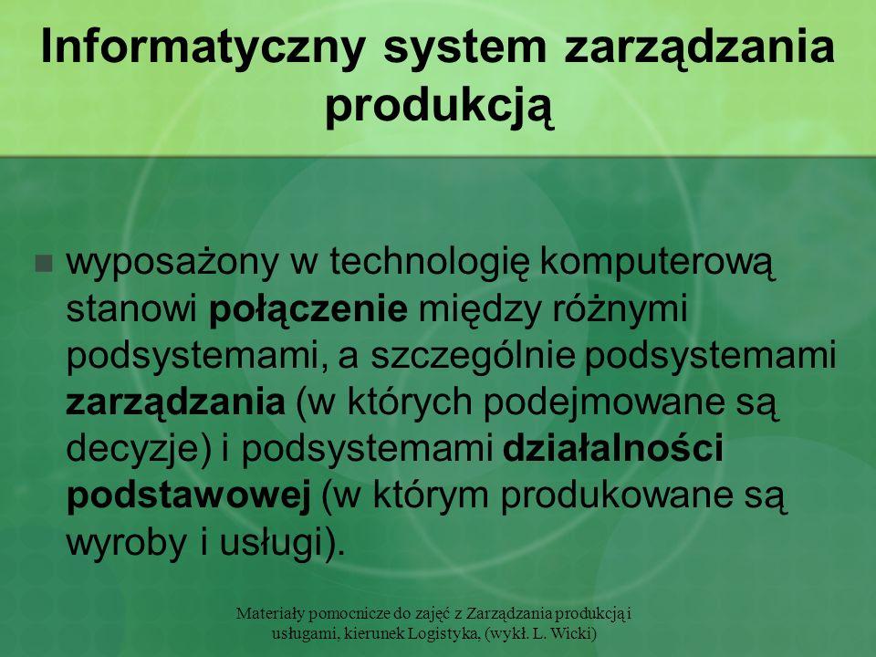 Informatyczny system zarządzania produkcją