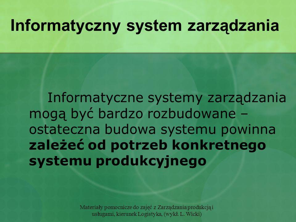 Informatyczny system zarządzania