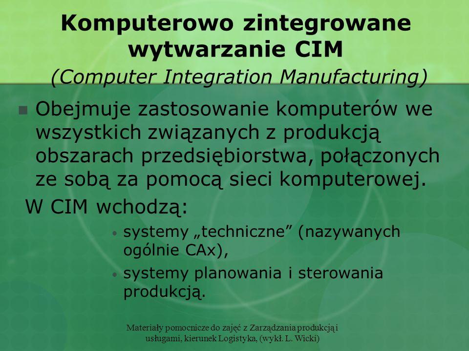 Komputerowo zintegrowane wytwarzanie CIM (Computer Integration Manufacturing)
