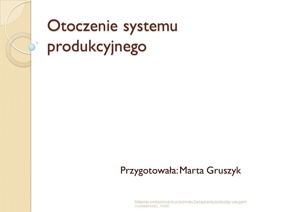 Otoczenie systemu produkcyjnego