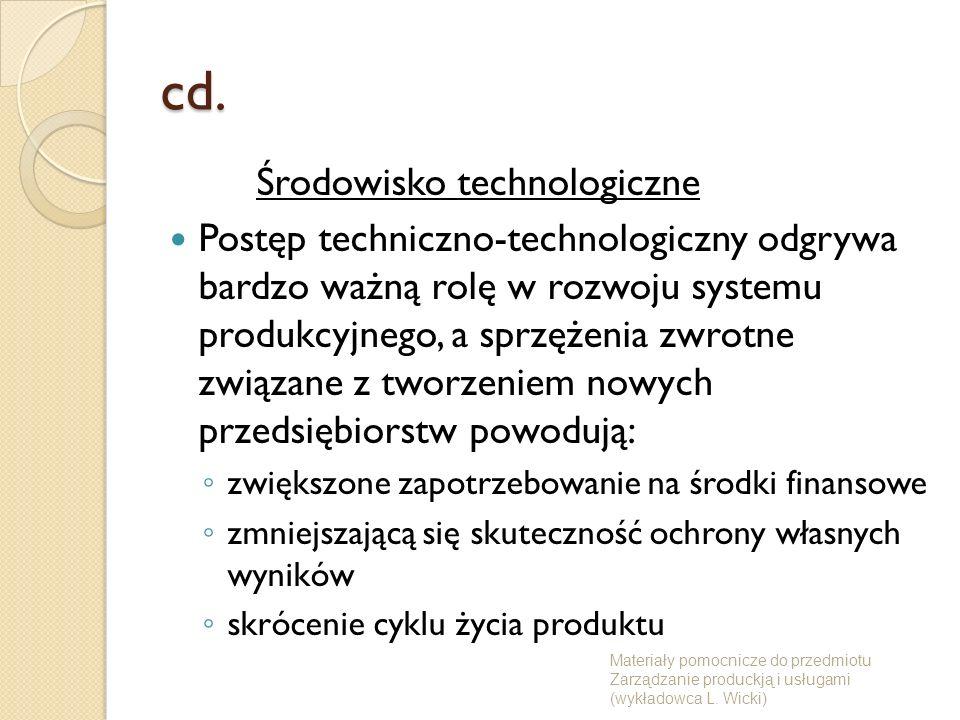 cd. Środowisko technologiczne