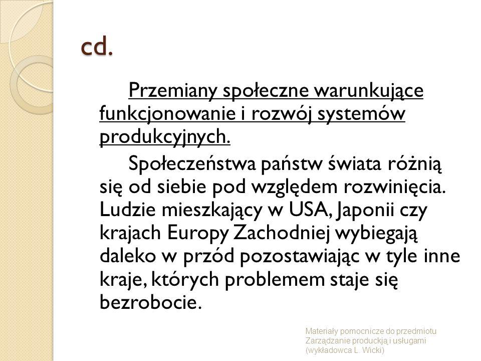 cd.Przemiany społeczne warunkujące funkcjonowanie i rozwój systemów produkcyjnych.