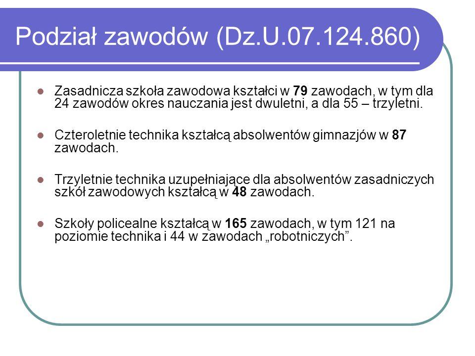 Podział zawodów (Dz.U.07.124.860)