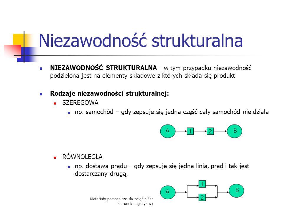 Niezawodność strukturalna
