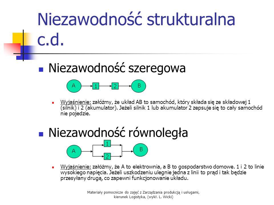 Niezawodność strukturalna c.d.