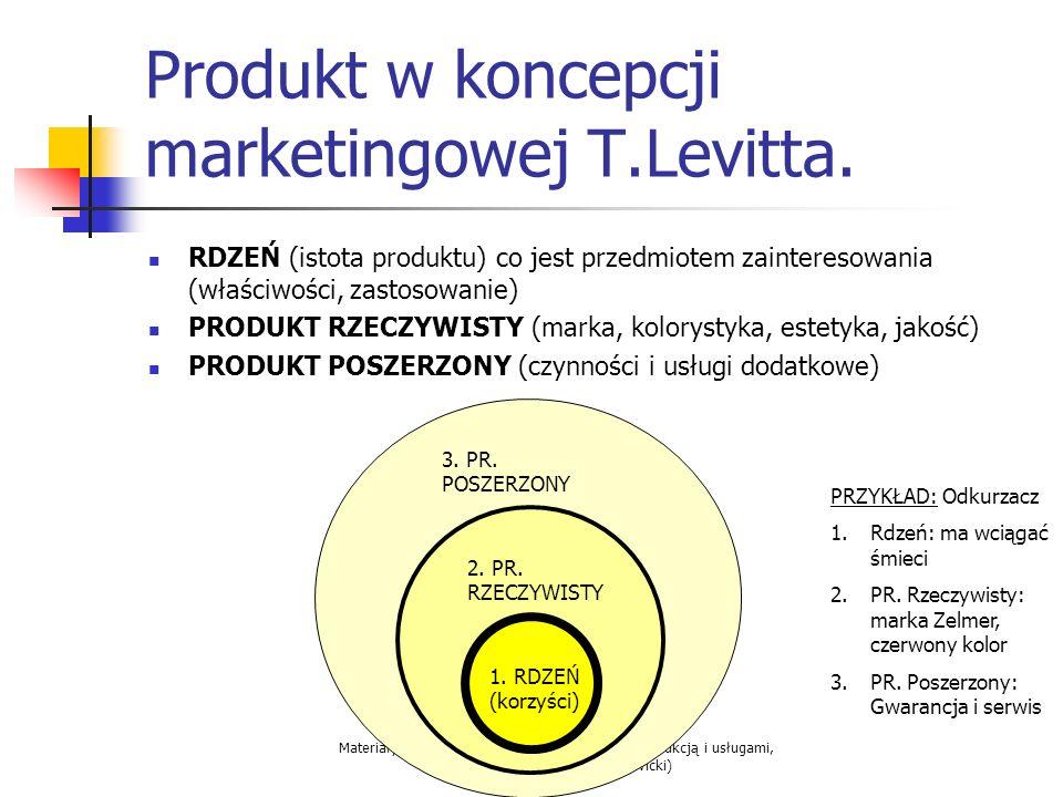Produkt w koncepcji marketingowej T.Levitta.
