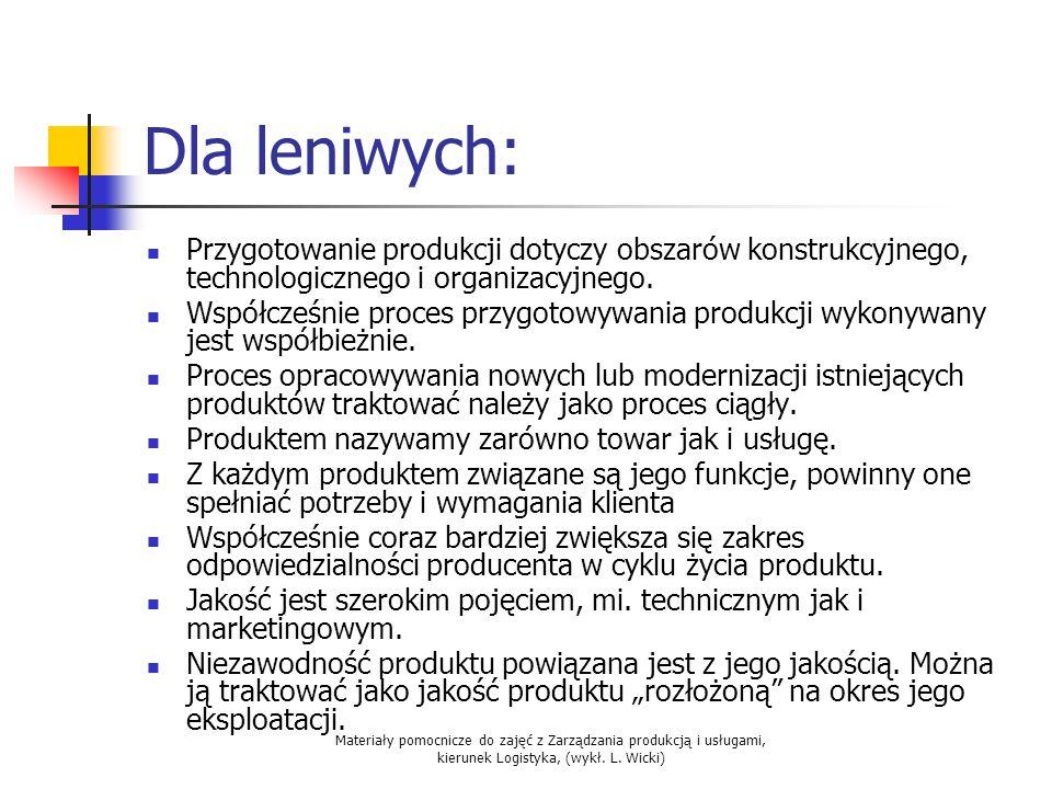 Dla leniwych: Przygotowanie produkcji dotyczy obszarów konstrukcyjnego, technologicznego i organizacyjnego.