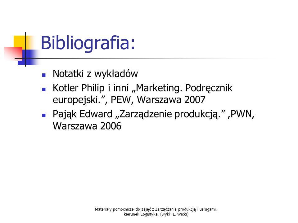Bibliografia: Notatki z wykładów