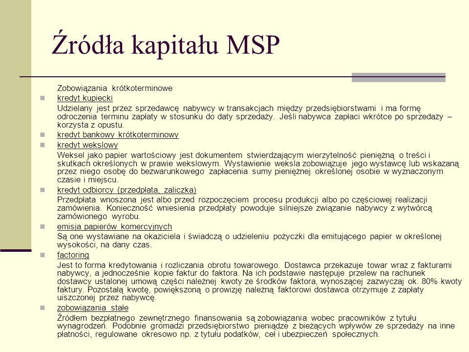 Źródła kapitału MSP kredyt kupiecki