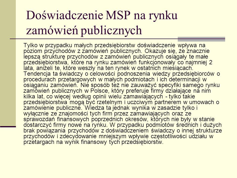 Doświadczenie MSP na rynku zamówień publicznych