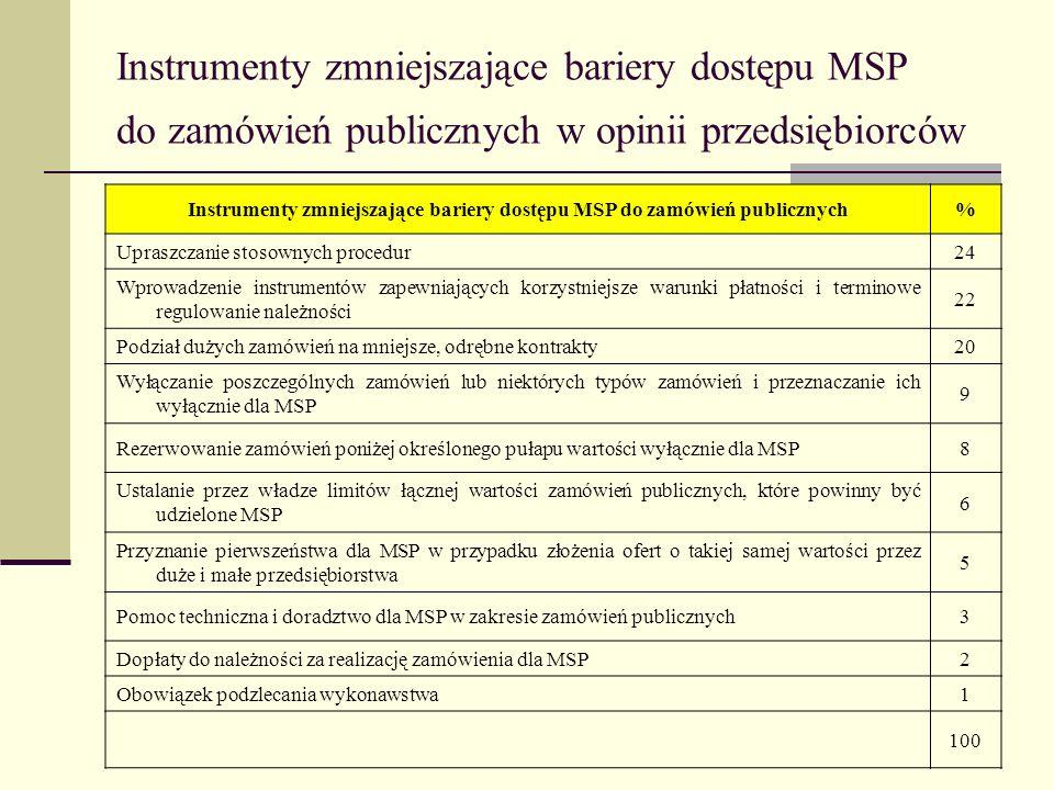 Instrumenty zmniejszające bariery dostępu MSP do zamówień publicznych