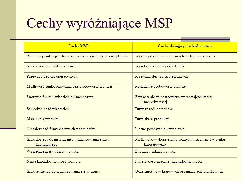 Cechy wyróżniające MSP