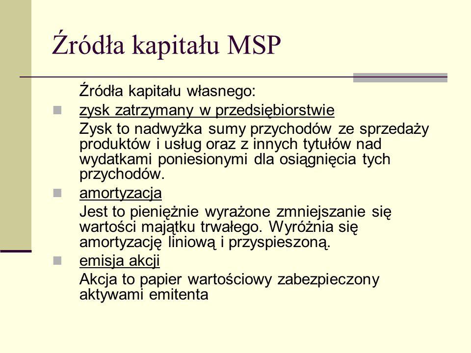 Źródła kapitału MSP Źródła kapitału własnego: