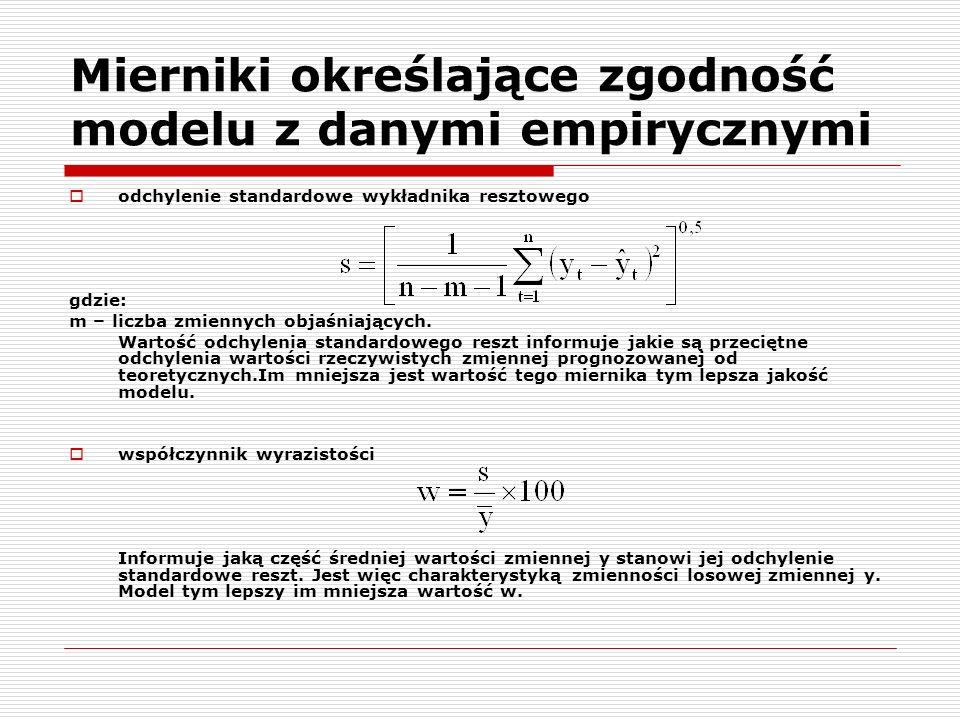 Mierniki określające zgodność modelu z danymi empirycznymi