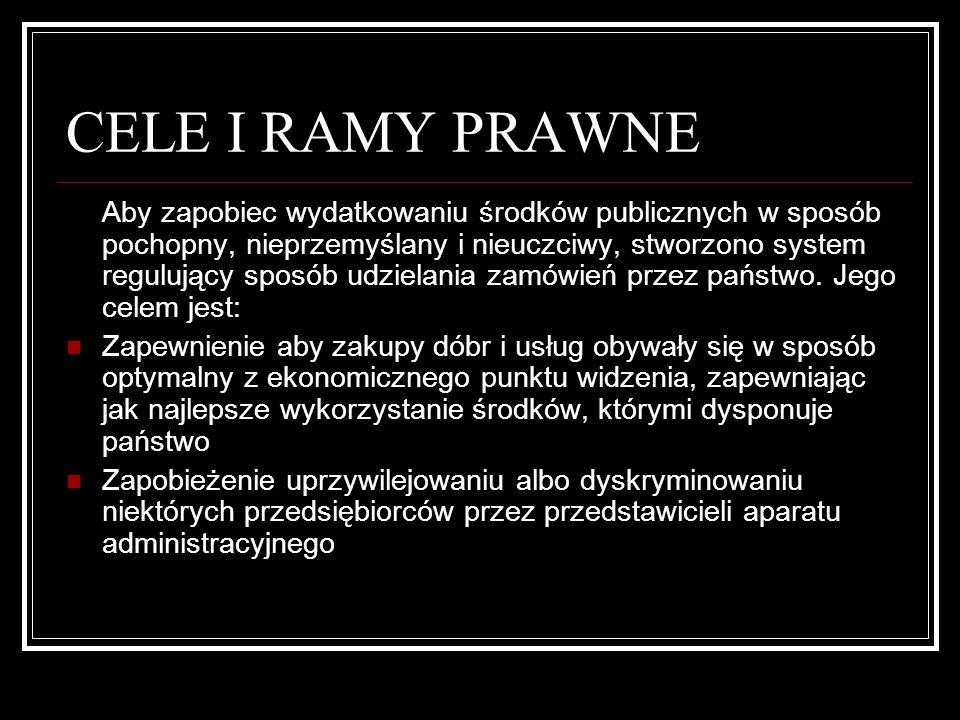 CELE I RAMY PRAWNE