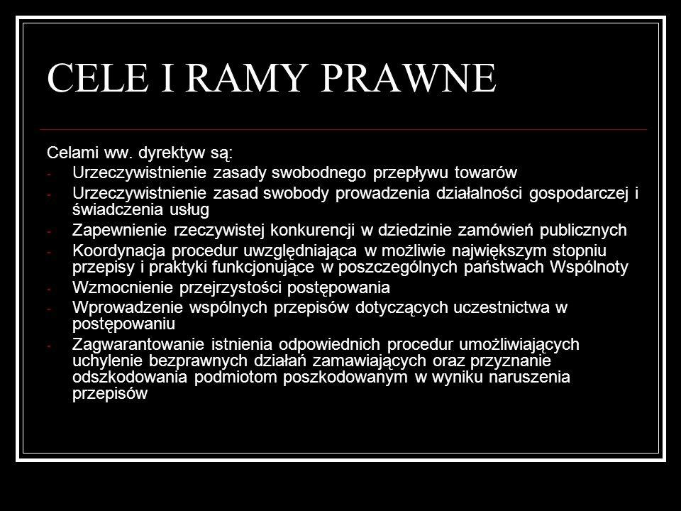 CELE I RAMY PRAWNE Celami ww. dyrektyw są: