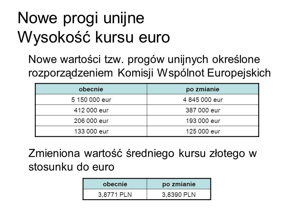 Nowe progi unijne Wysokość kursu euro