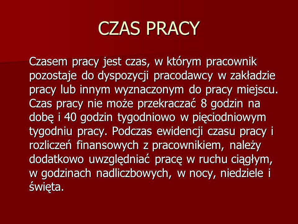 CZAS PRACY