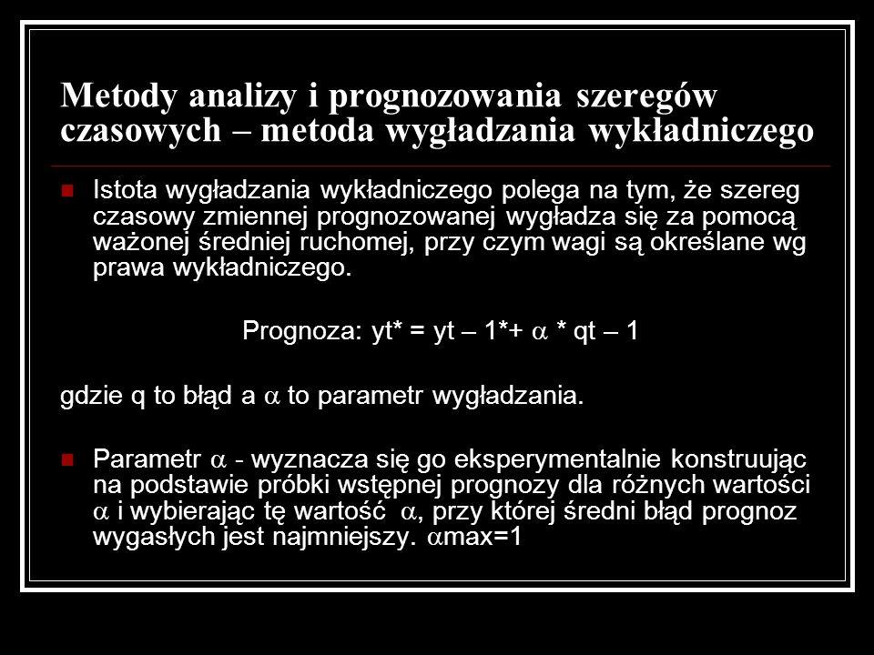 Prognoza: yt* = yt – 1*+  * qt – 1