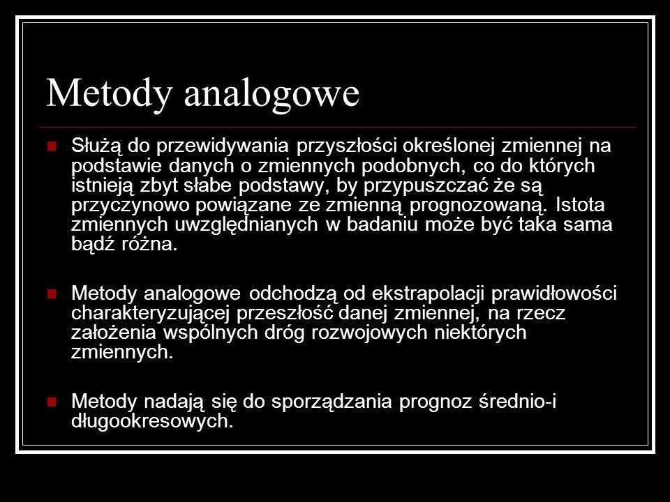 Metody analogowe