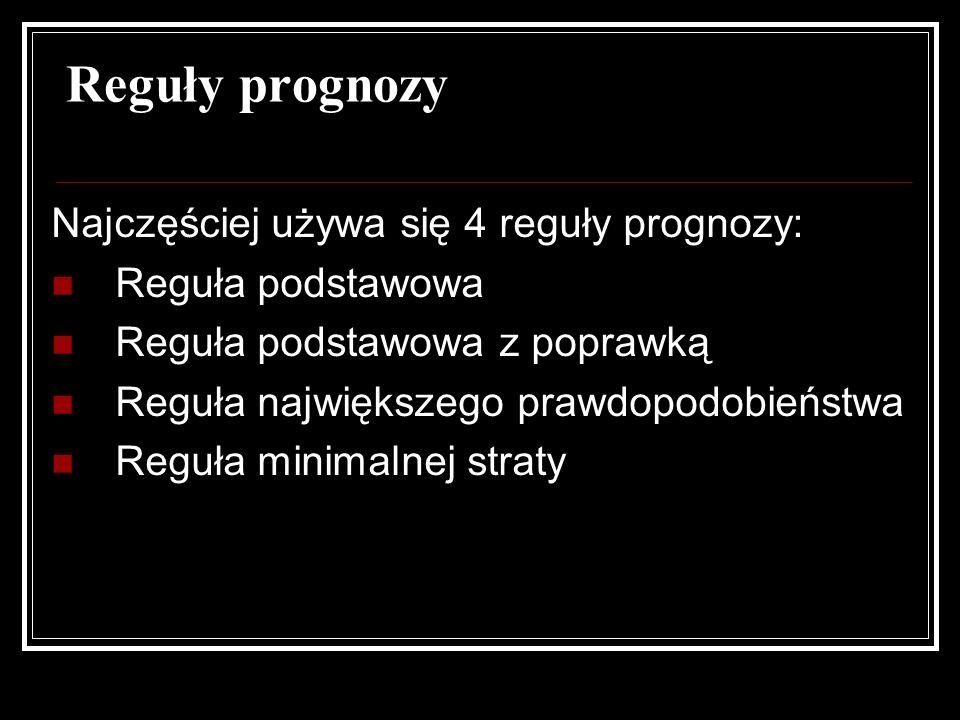 Reguły prognozy Najczęściej używa się 4 reguły prognozy:
