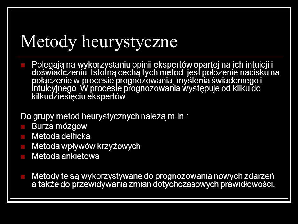 Metody heurystyczne