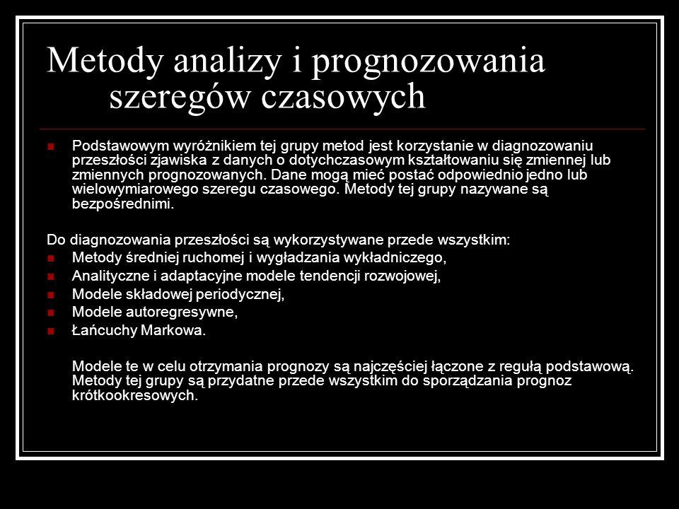 Metody analizy i prognozowania szeregów czasowych