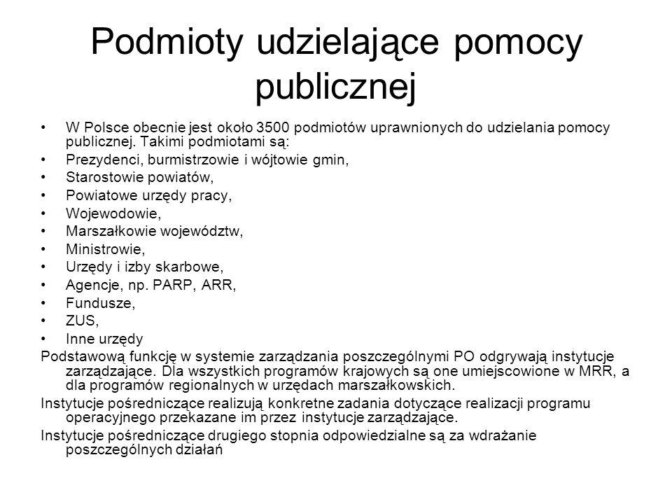 Podmioty udzielające pomocy publicznej