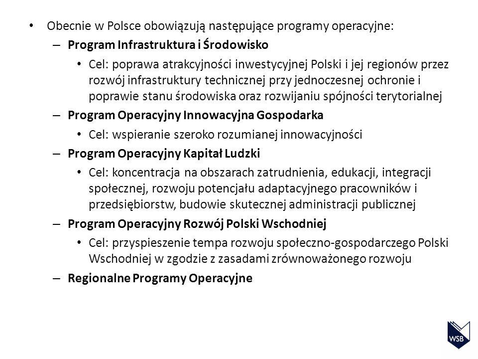 Obecnie w Polsce obowiązują następujące programy operacyjne:
