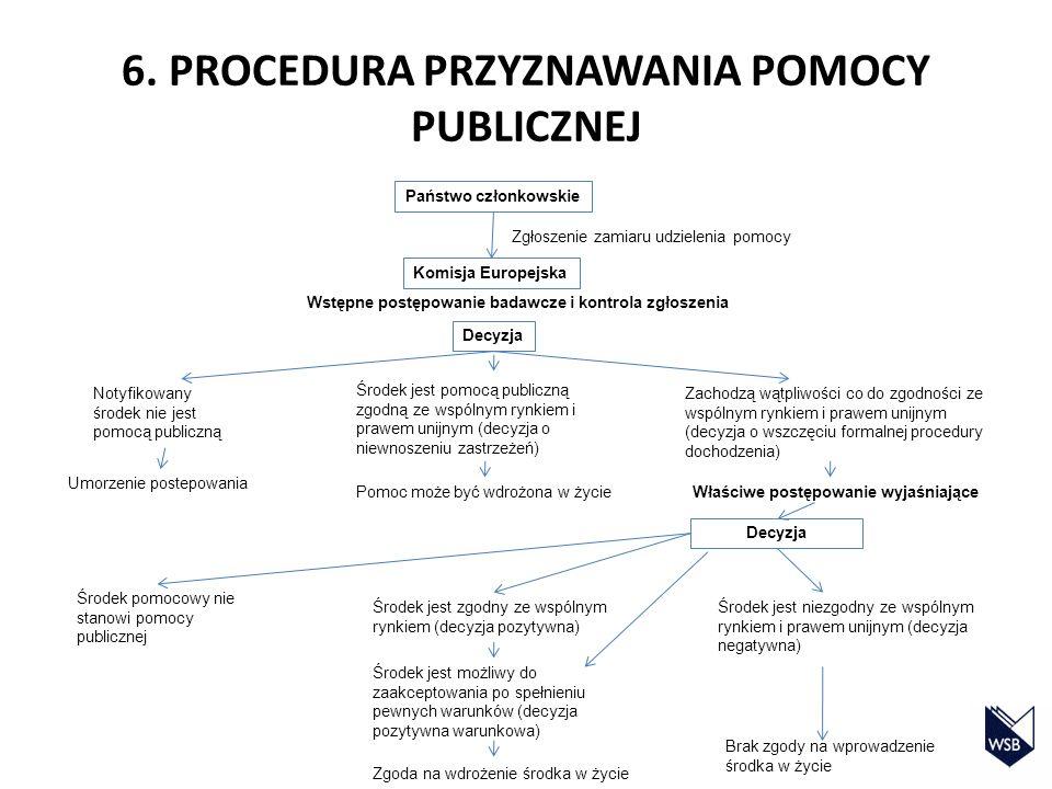 6. PROCEDURA PRZYZNAWANIA POMOCY PUBLICZNEJ