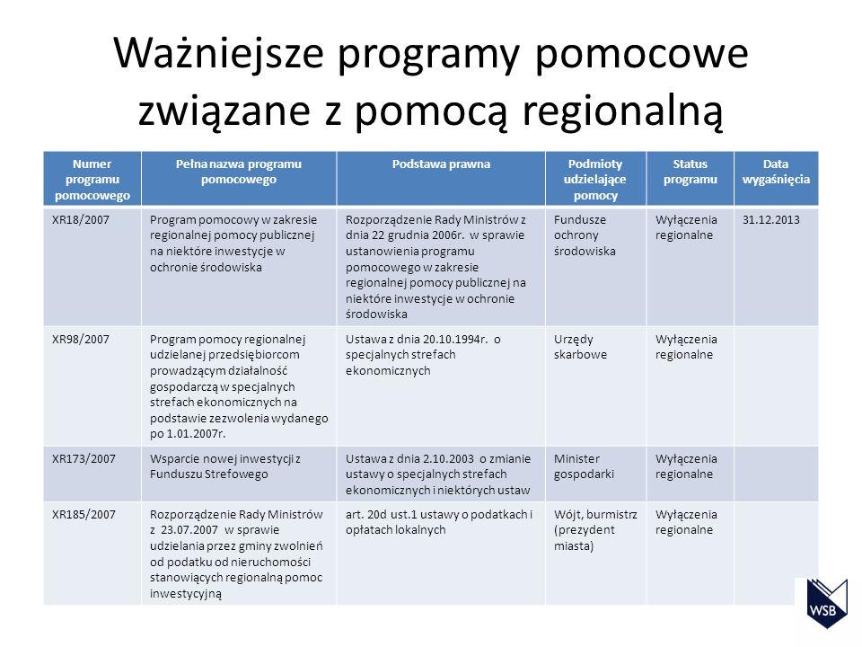 Ważniejsze programy pomocowe związane z pomocą regionalną