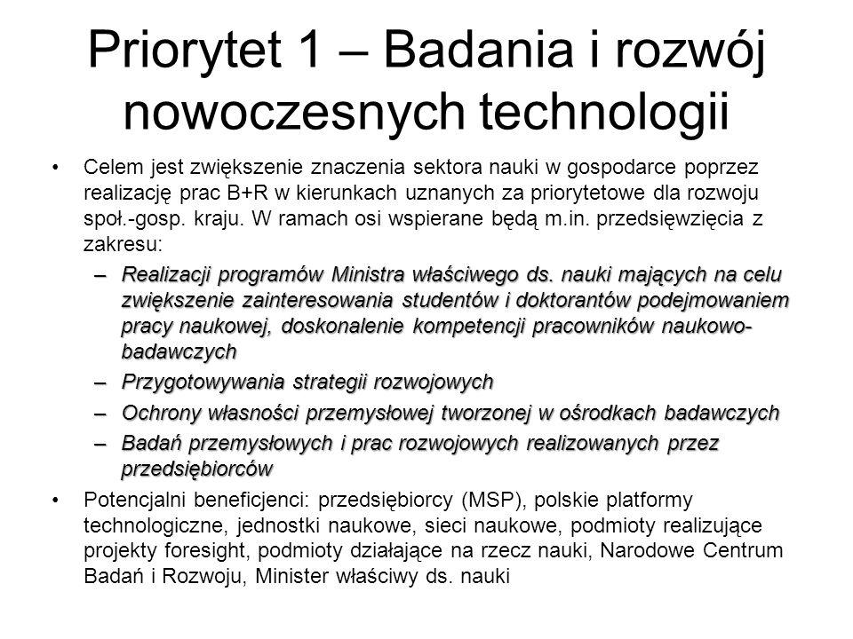 Priorytet 1 – Badania i rozwój nowoczesnych technologii