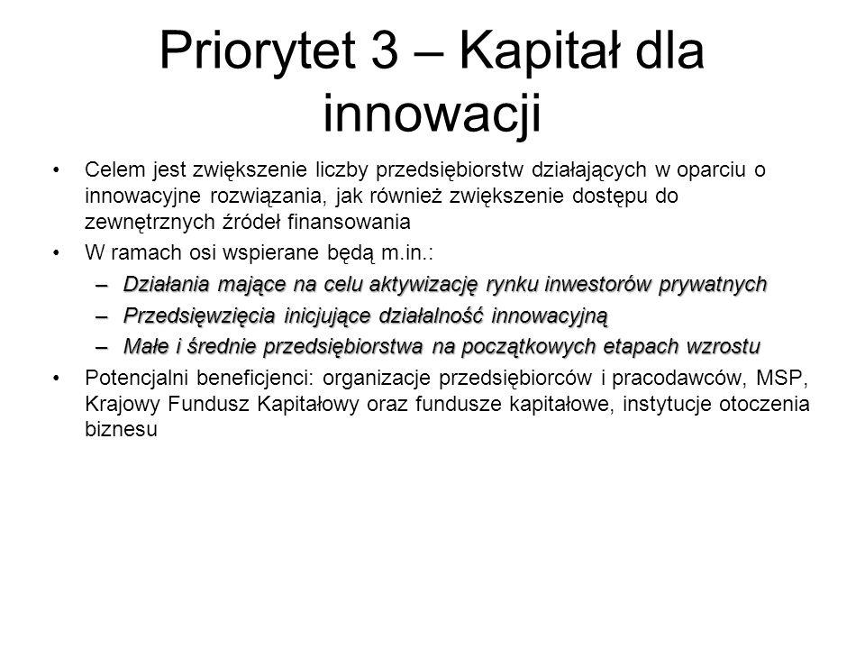Priorytet 3 – Kapitał dla innowacji