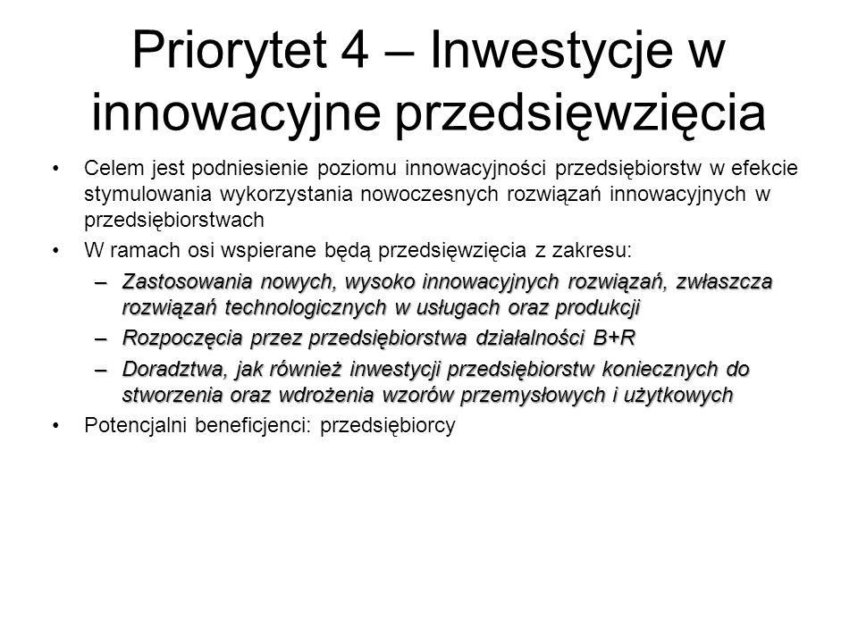 Priorytet 4 – Inwestycje w innowacyjne przedsięwzięcia