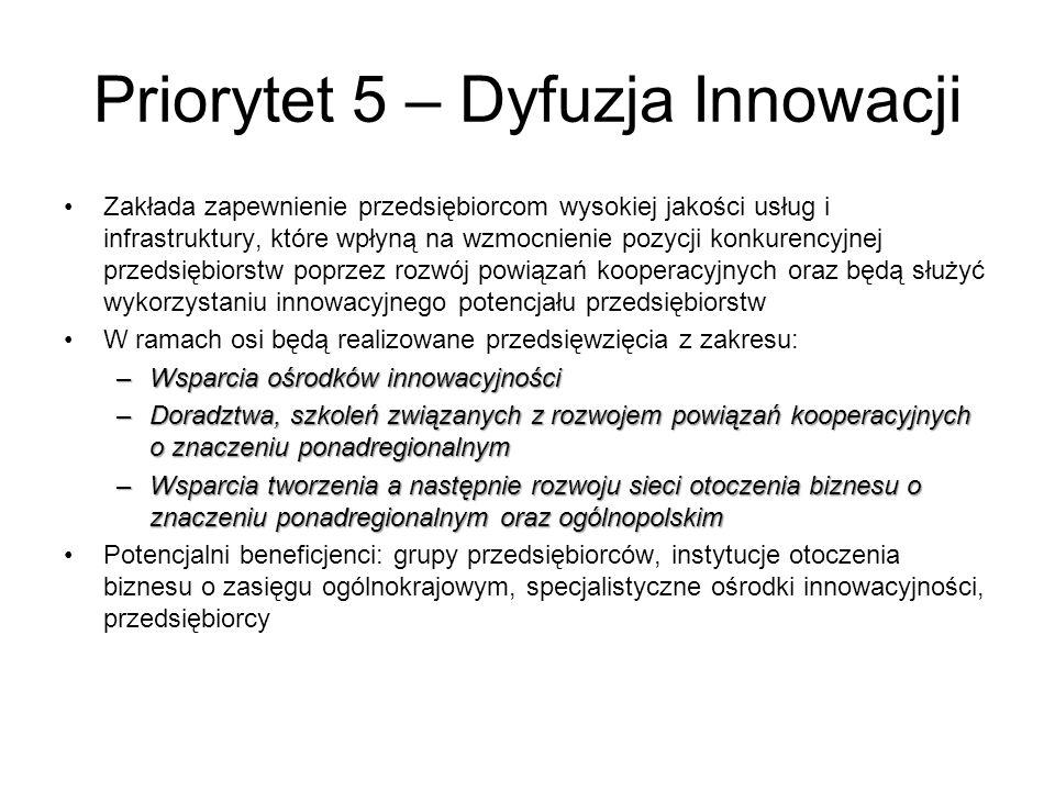 Priorytet 5 – Dyfuzja Innowacji