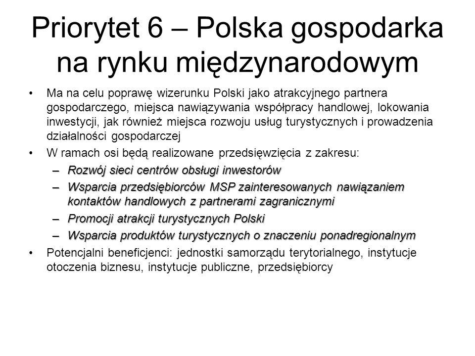 Priorytet 6 – Polska gospodarka na rynku międzynarodowym