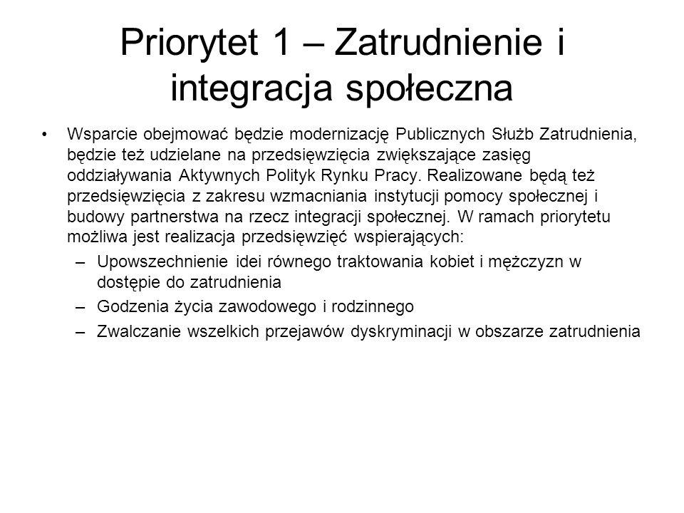 Priorytet 1 – Zatrudnienie i integracja społeczna