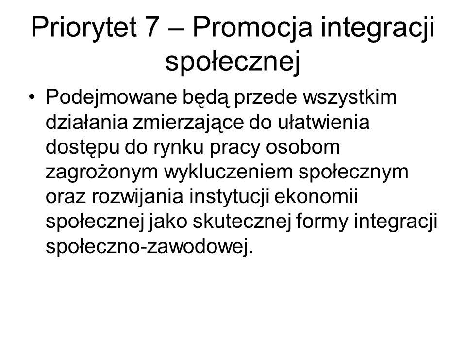 Priorytet 7 – Promocja integracji społecznej